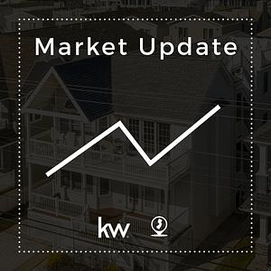 market report update